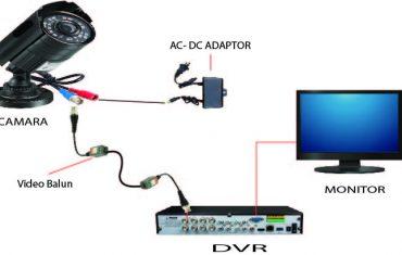 cctv camer setup and networking